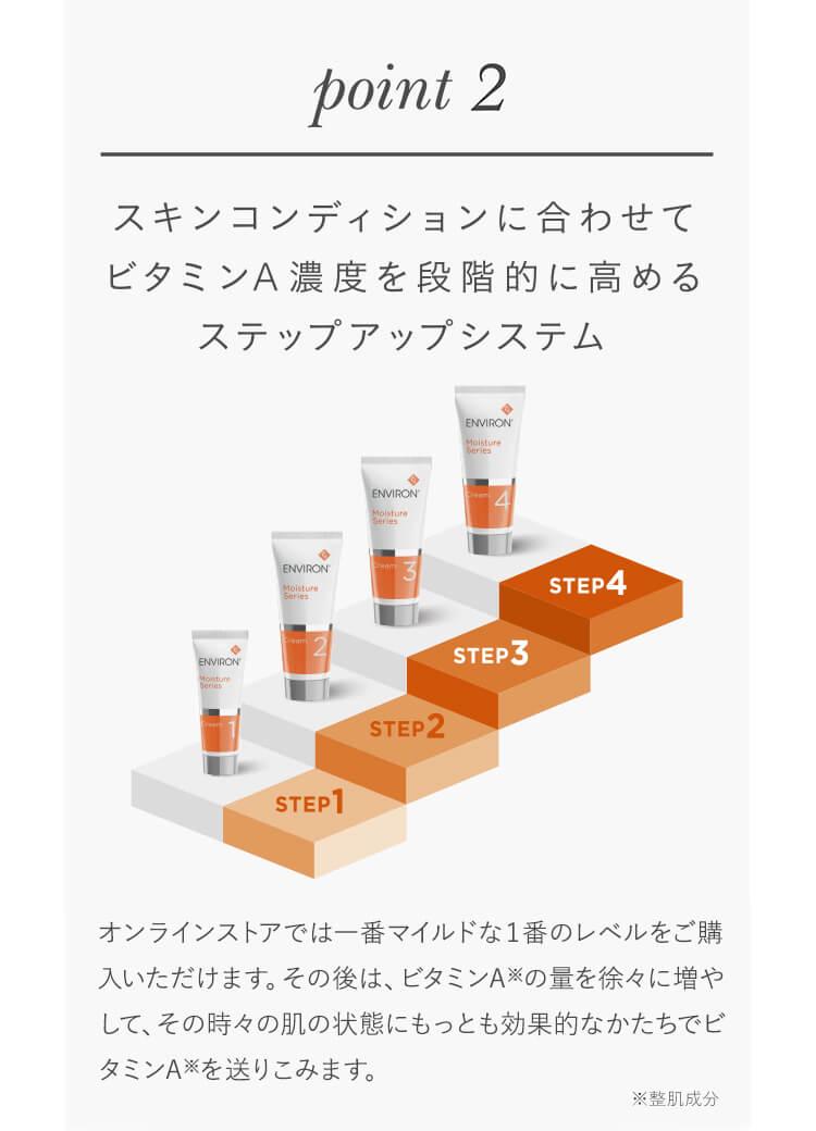point2 スキンコンディションに合わせてビタミンA濃度を段階的に高めるステップアップシステム オンラインストアでは一番マイルドな1番のレベルをご購入いただけます。その後は、ビタミンA※の量を徐々に増やして、その時々の肌の状態にもっとも効果的なかたちでビタミンA※を送りこみます。 ※整肌成分